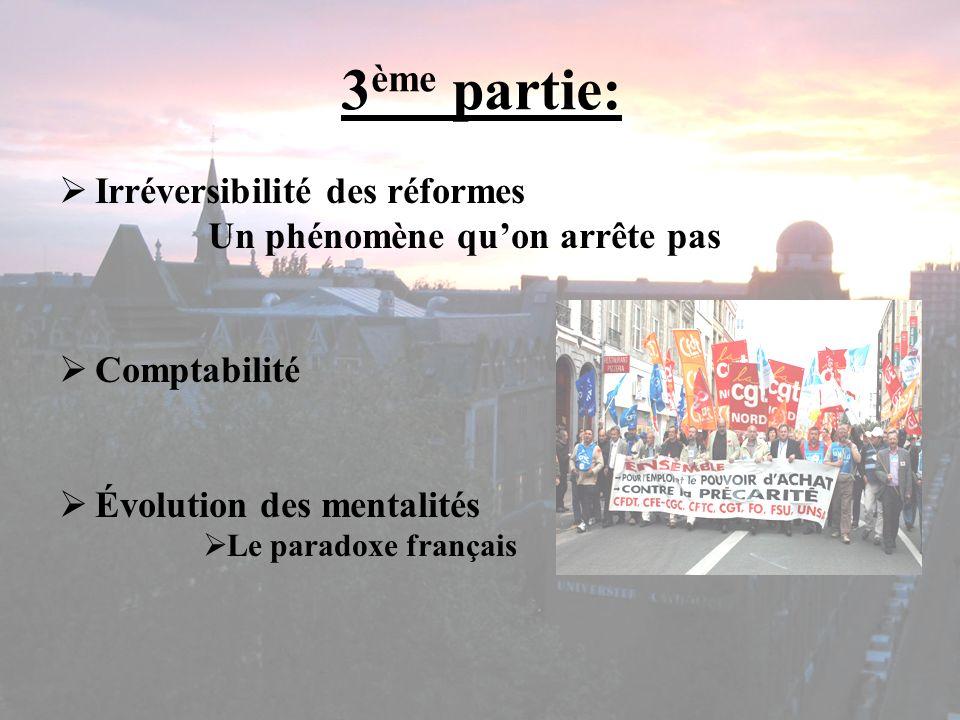 3 ème partie: Irréversibilité des réformes Un phénomène quon arrête pas Comptabilité Évolution des mentalités Le paradoxe français