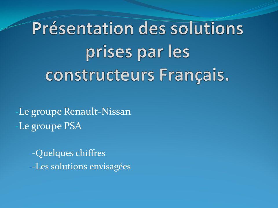- Le groupe Renault-Nissan - Le groupe PSA - -Quelques chiffres - -Les solutions envisagées