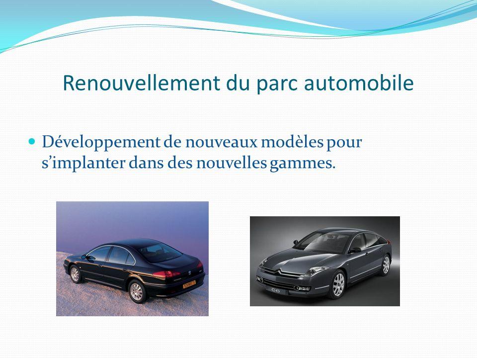Renouvellement du parc automobile Développement de nouveaux modèles pour simplanter dans des nouvelles gammes.