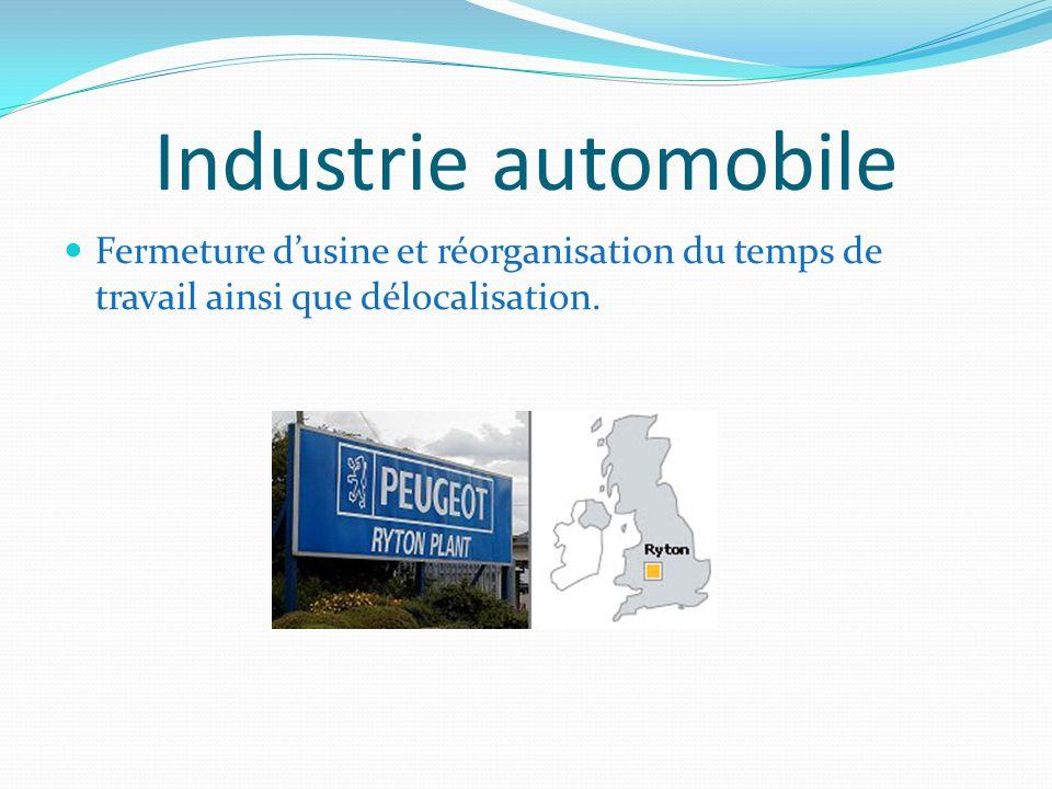 Industrie automobile Fermeture dusine et réorganisation du temps de travail ainsi que délocalisation.