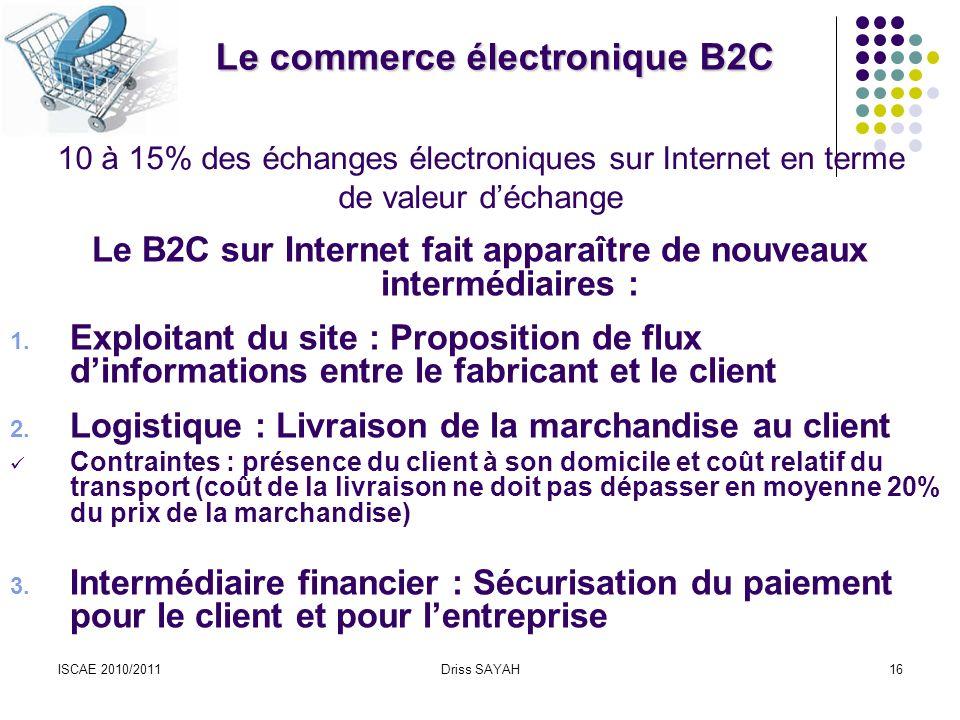 ISCAE 2010/2011Driss SAYAH16 Le B2C sur Internet fait apparaître de nouveaux intermédiaires : 1.