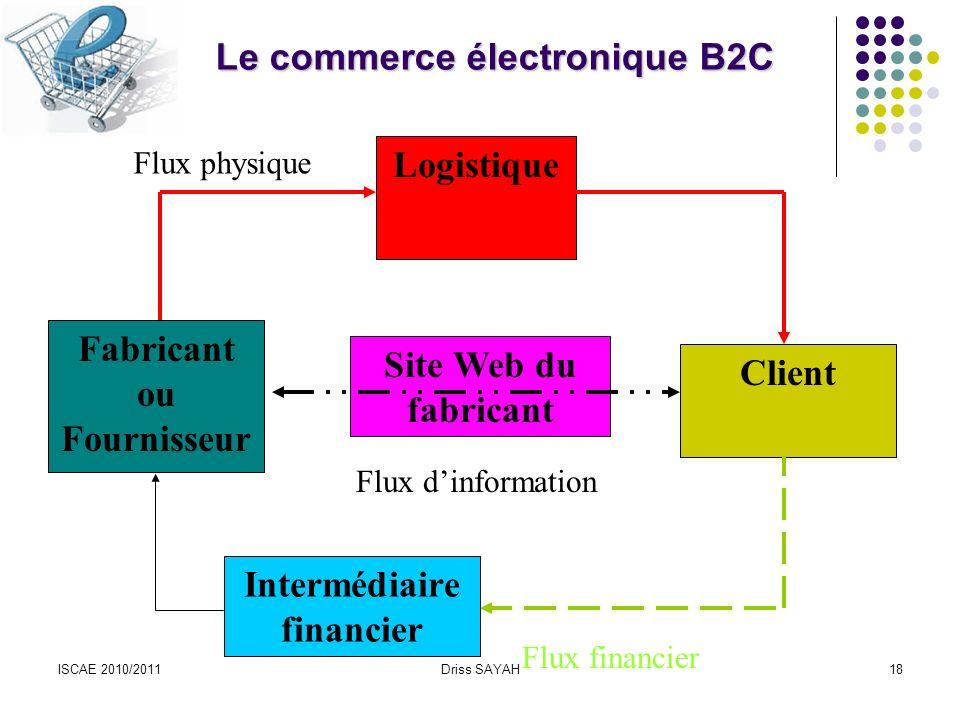 ISCAE 2010/2011Driss SAYAH18 Site Web du fabricant Client Logistique Flux financier Fabricant ou Fournisseur Intermédiaire financier Flux dinformation Flux physique Le commerce électronique B2C