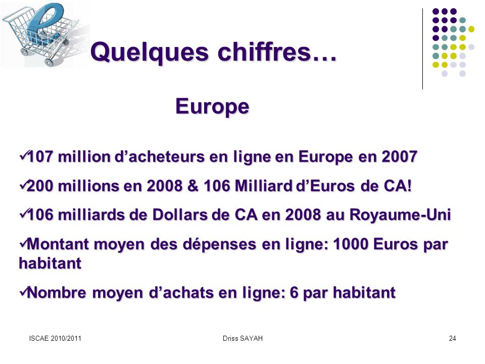 ISCAE 2010/2011Driss SAYAH24 Quelques chiffres… 107 million dacheteurs en ligne en Europe en 2007 107 million dacheteurs en ligne en Europe en 2007 20