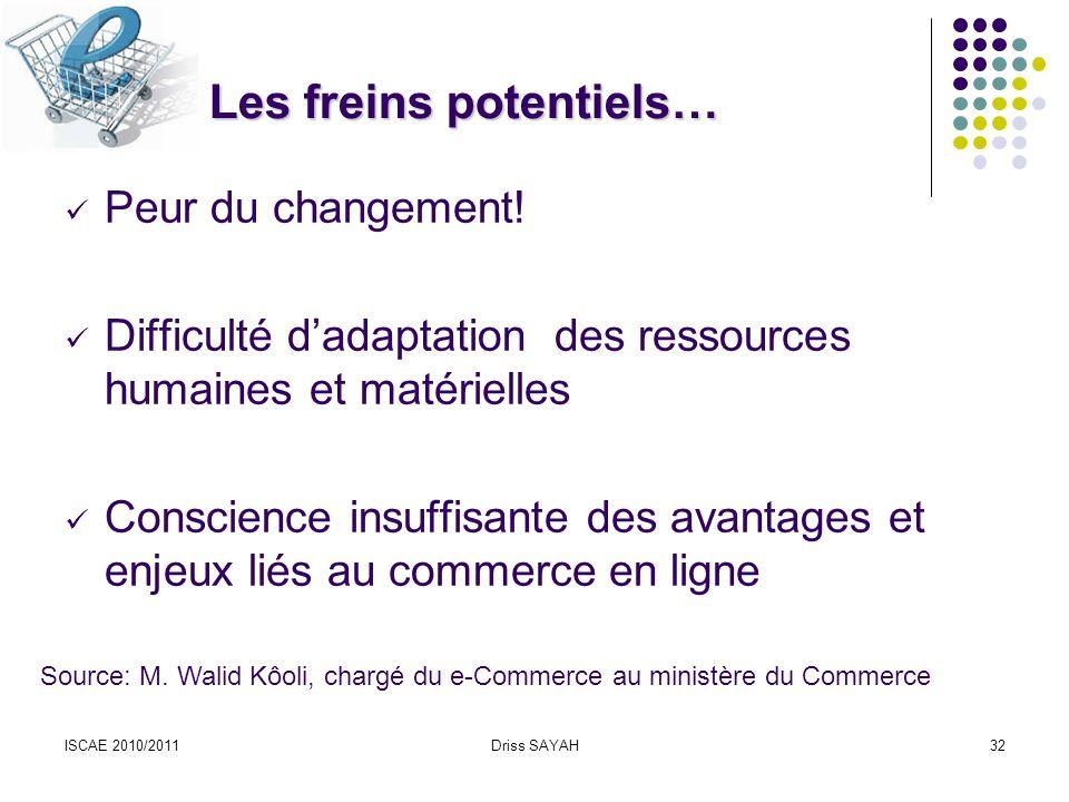 ISCAE 2010/2011Driss SAYAH32 Les freins potentiels… Peur du changement.