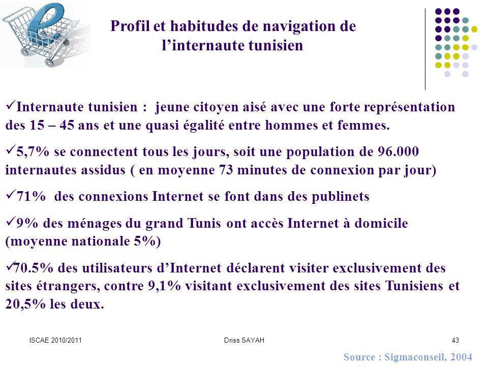 ISCAE 2010/2011Driss SAYAH43 Internaute tunisien : jeune citoyen aisé avec une forte représentation des 15 – 45 ans et une quasi égalité entre hommes et femmes.