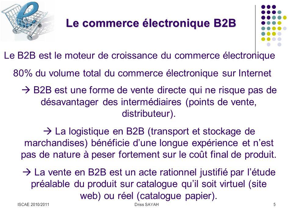 ISCAE 2010/2011Driss SAYAH6 Site Web du fabricant Client (Entreprise) Logistique Flux financier Flux dinformation Flux physique Schéma des échanges B2B