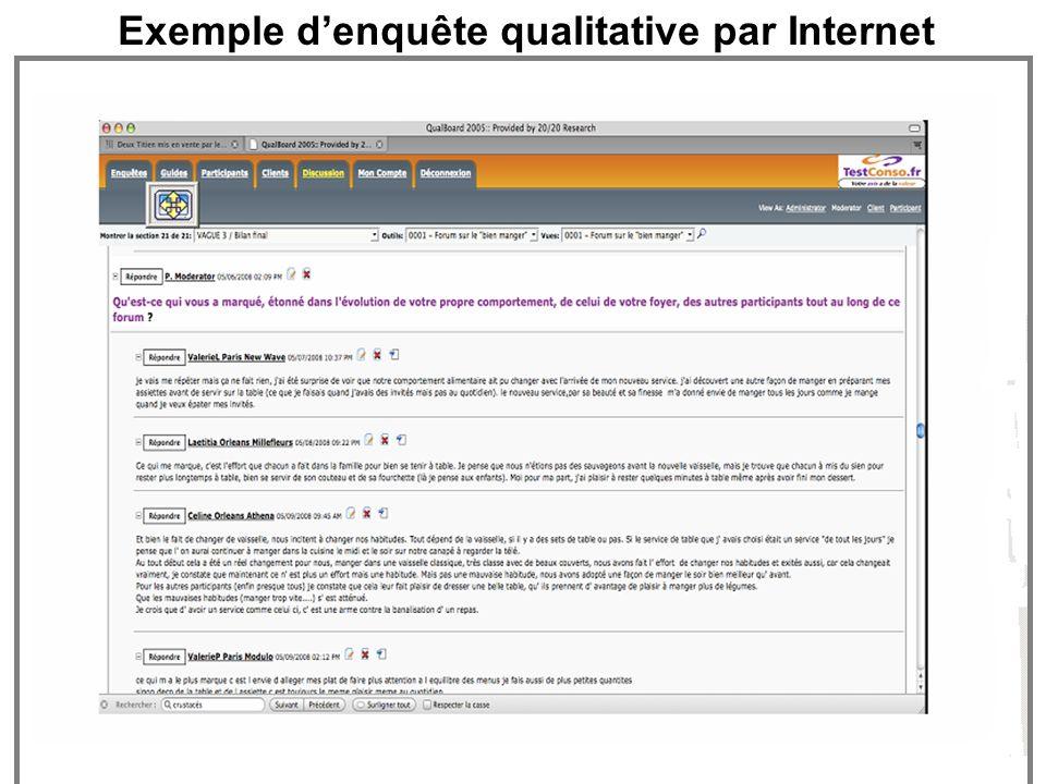 2. Les études qualitatives sur Internet Méthodes : Réunion de groupe interactive en temps réel Entretiens personnels Groupe de discussion (avec ou san