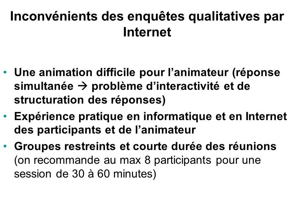 Avantages des enquêtes qualitatives par Internet Coût plus faible (absence des frais de déplacement). Anonymat des répondants (traiter des sujets sens