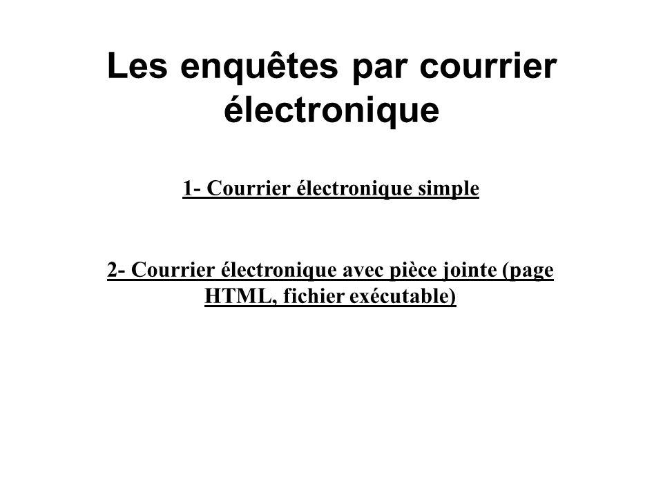 Cyber-sondage, Cyber-enquête, enquête en ligne, enquête par Internet consiste à administrer un questionnaire par Internet : 1- par courrier électroniq