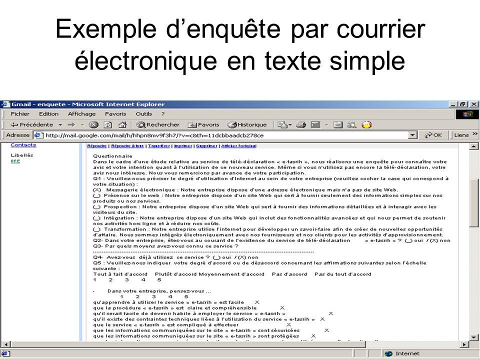 Les enquêtes par courrier électronique 1- Courrier électronique simple 2- Courrier électronique avec pièce jointe (page HTML, fichier exécutable)