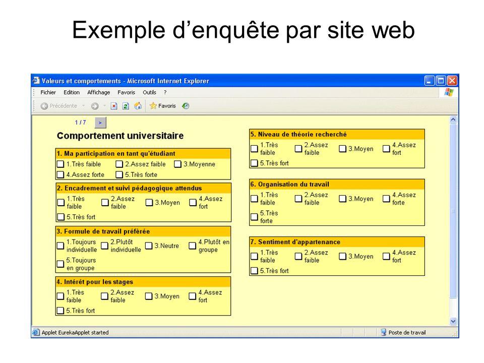 Les enquêtes par site web 1- Enquête par site web avec des hyperliens : héberger un questionnaire sur un site web avec des liens venant dautres sites.