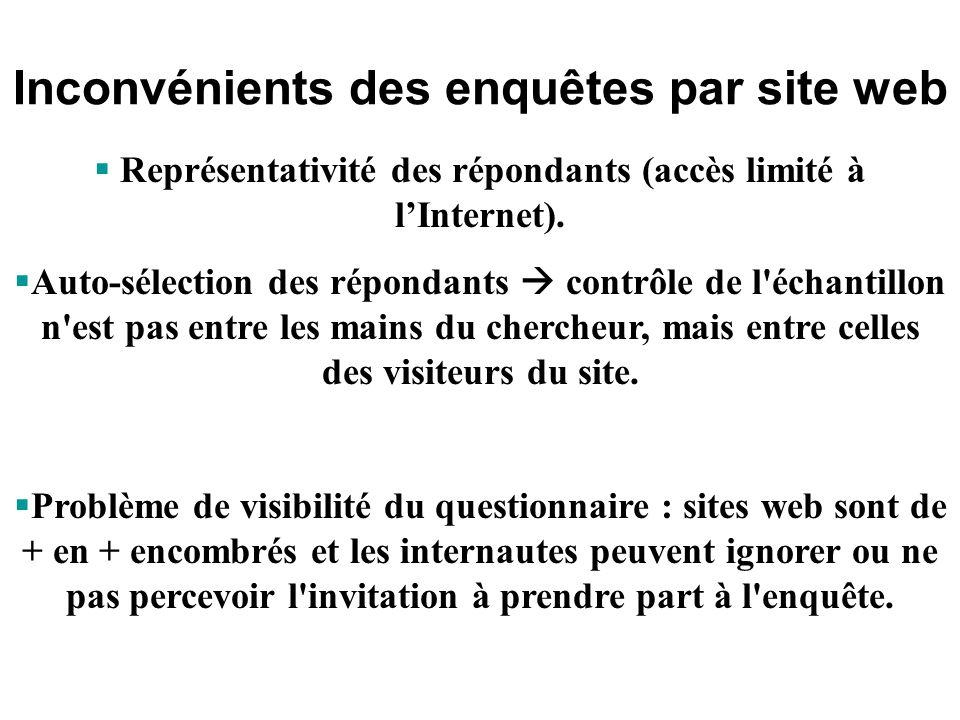 Avantages des enquêtes par site web (2) Anonymat des répondants favoriser la réalisation des enquêtes sur des sujets sensibles. Meilleur pouvoir de co