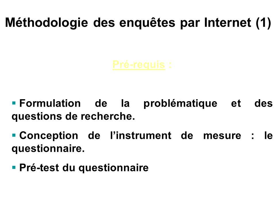 Inconvénients des enquêtes par site web Représentativité des répondants (accès limité à lInternet).