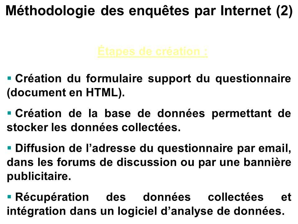 Pré-requis : Formulation de la problématique et des questions de recherche. Conception de linstrument de mesure : le questionnaire. Pré-test du questi