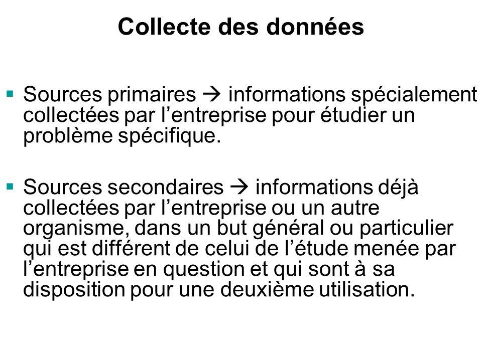 Collecte des données Sources primaires informations spécialement collectées par lentreprise pour étudier un problème spécifique.