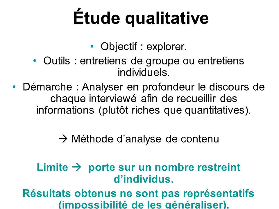 Étude qualitative Objectif : explorer.Outils : entretiens de groupe ou entretiens individuels.