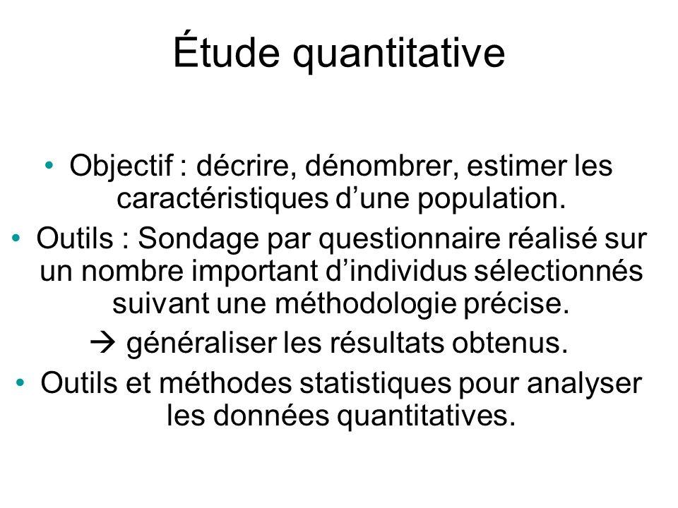 Étude qualitative Objectif : explorer. Outils : entretiens de groupe ou entretiens individuels. Démarche : Analyser en profondeur le discours de chaqu