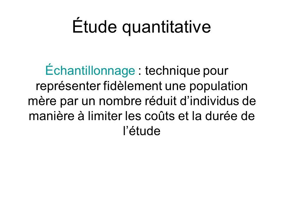 Étude quantitative Échantillonnage : technique pour représenter fidèlement une population mère par un nombre réduit dindividus de manière à limiter les coûts et la durée de létude