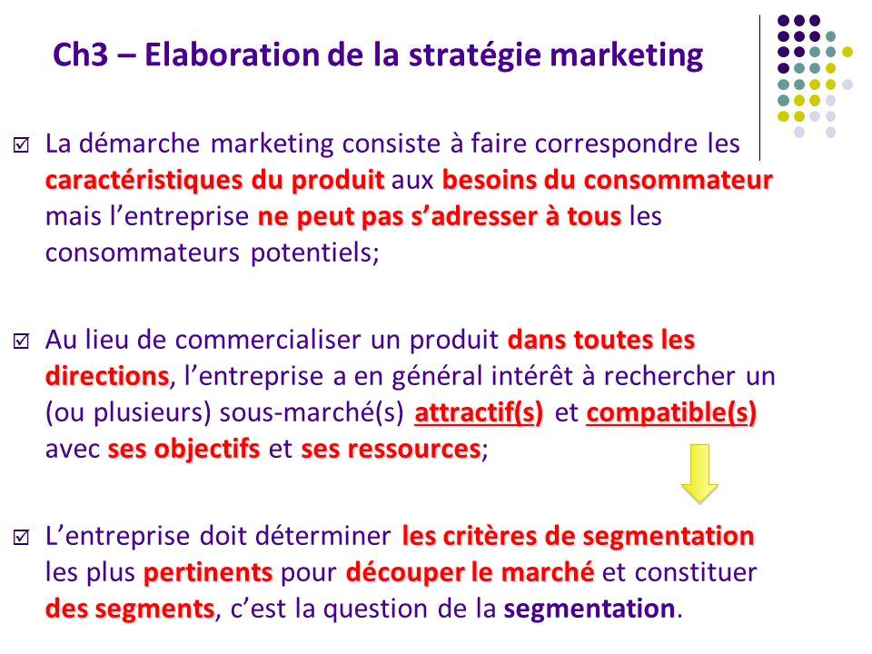 Ch3 – Elaboration de la stratégie marketing caractéristiques du produit besoins du consommateur ne peut pas sadresser à tous La démarche marketing consiste à faire correspondre les caractéristiques du produit aux besoins du consommateur mais lentreprise ne peut pas sadresser à tous les consommateurs potentiels; dans toutes les directions attractif(s) compatible(s) ses objectifs ses ressources Au lieu de commercialiser un produit dans toutes les directions, lentreprise a en général intérêt à rechercher un (ou plusieurs) sous-marché(s) attractif(s) et compatible(s) avec ses objectifs et ses ressources; les critères de segmentation pertinents découper le marché des segments Lentreprise doit déterminer les critères de segmentation les plus pertinents pour découper le marché et constituer des segments, cest la question de la segmentation.