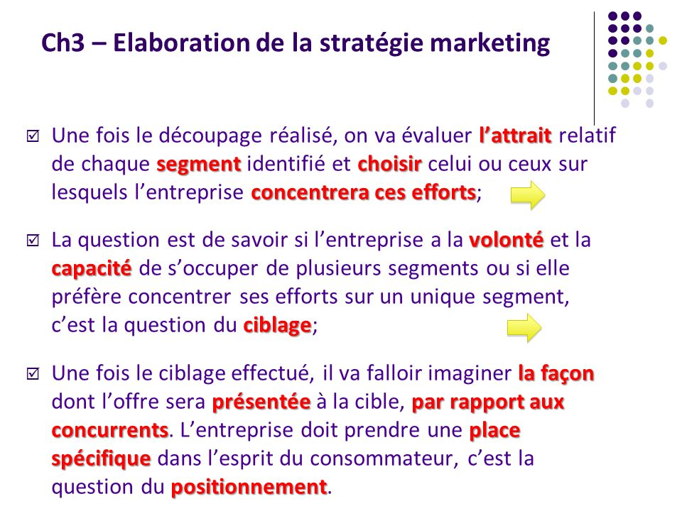 Ch3 – Elaboration de la stratégie marketing lattrait segment choisir concentrera ces efforts Une fois le découpage réalisé, on va évaluer lattrait rel