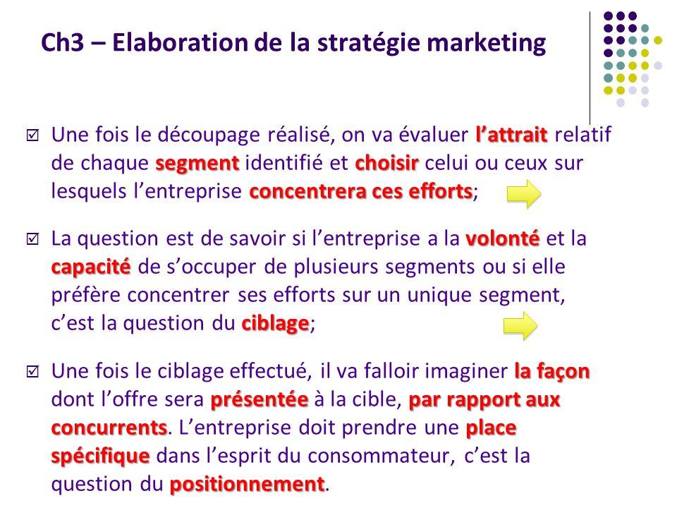 Ch3 – Elaboration de la stratégie marketing III- Le positionnement Le positionnement est un préalable à toute stratégie marketing ; Il faut en effet donner une place au produit dans lesprit du consommateur par rapport à la concurrence; On crée ainsi une enveloppe symbolique autour du produit susceptible dêtre mémorisée;