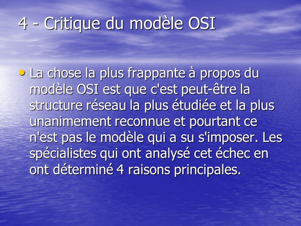4 - Critique du modèle OSI La chose la plus frappante à propos du modèle OSI est que c est peut-être la structure réseau la plus étudiée et la plus unanimement reconnue et pourtant ce n est pas le modèle qui a su s imposer.