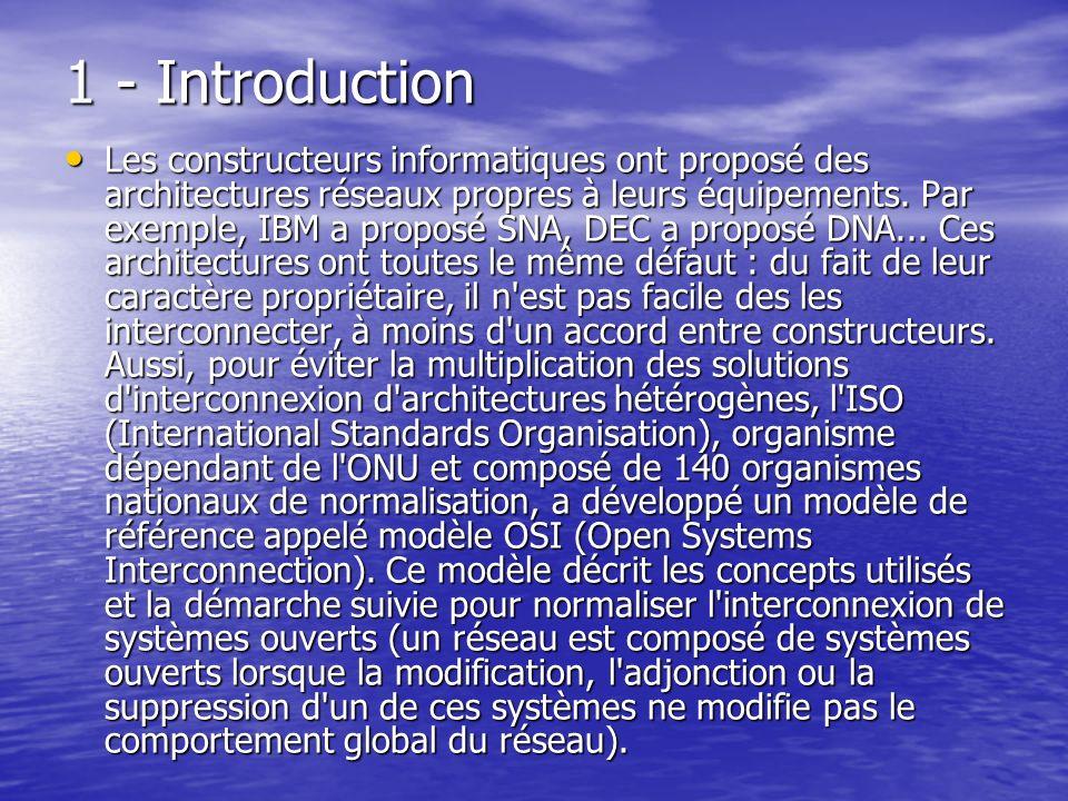 1 - Introduction Les constructeurs informatiques ont proposé des architectures réseaux propres à leurs équipements. Par exemple, IBM a proposé SNA, DE
