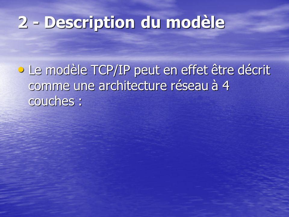 2 - Description du modèle Le modèle TCP/IP peut en effet être décrit comme une architecture réseau à 4 couches : Le modèle TCP/IP peut en effet être décrit comme une architecture réseau à 4 couches :