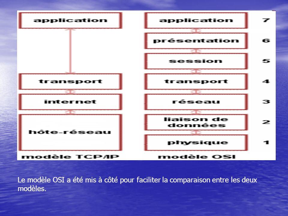 Le modèle OSI a été mis à côté pour faciliter la comparaison entre les deux modèles.