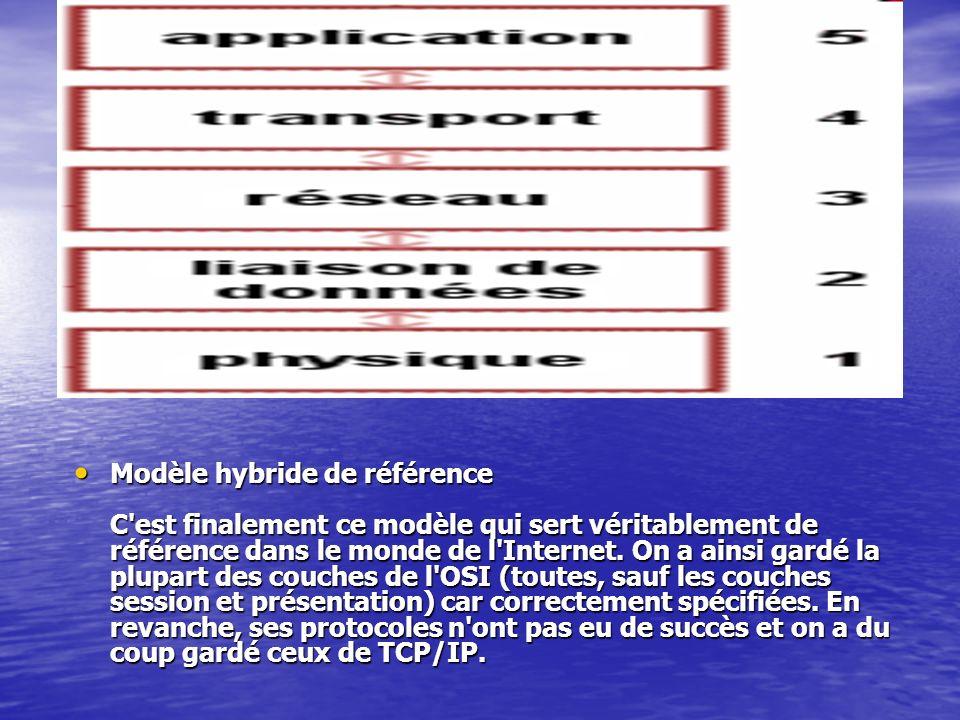 Modèle hybride de référence C'est finalement ce modèle qui sert véritablement de référence dans le monde de l'Internet. On a ainsi gardé la plupart de
