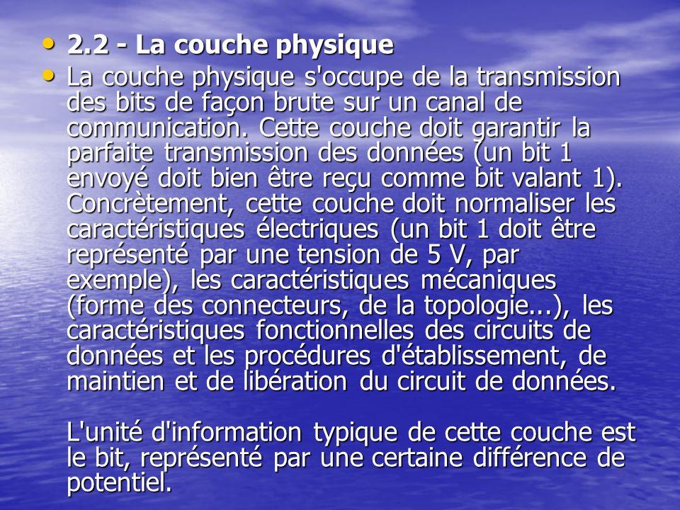2.2 - La couche physique 2.2 - La couche physique La couche physique s occupe de la transmission des bits de façon brute sur un canal de communication.