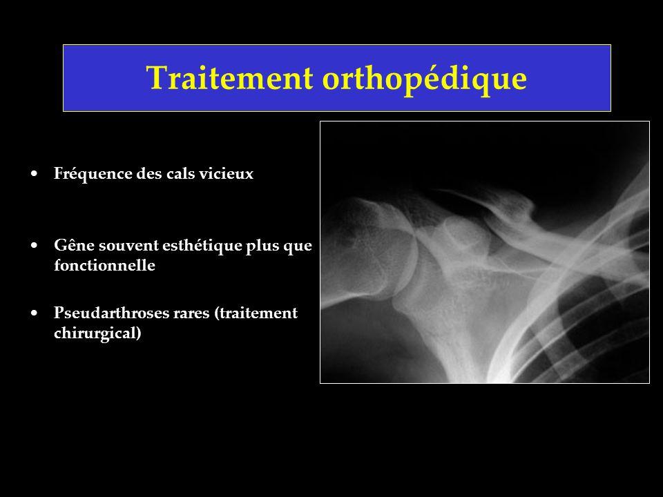 Traitement orthopédique Fréquence des cals vicieux Gêne souvent esthétique plus que fonctionnelle Pseudarthroses rares (traitement chirurgical)