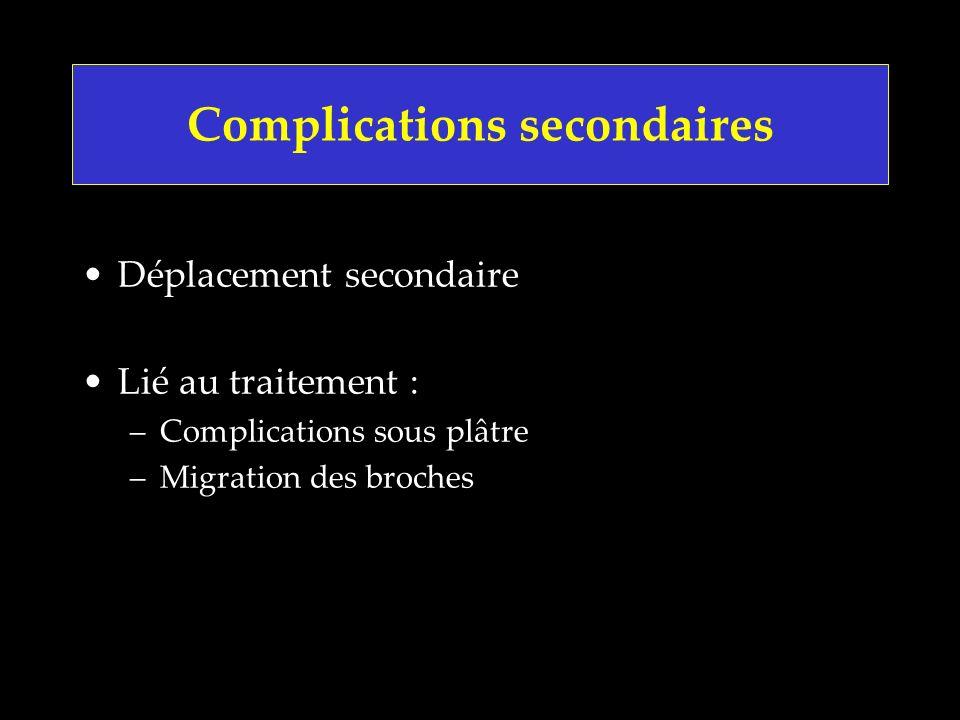Complications secondaires Déplacement secondaire Lié au traitement : –Complications sous plâtre –Migration des broches