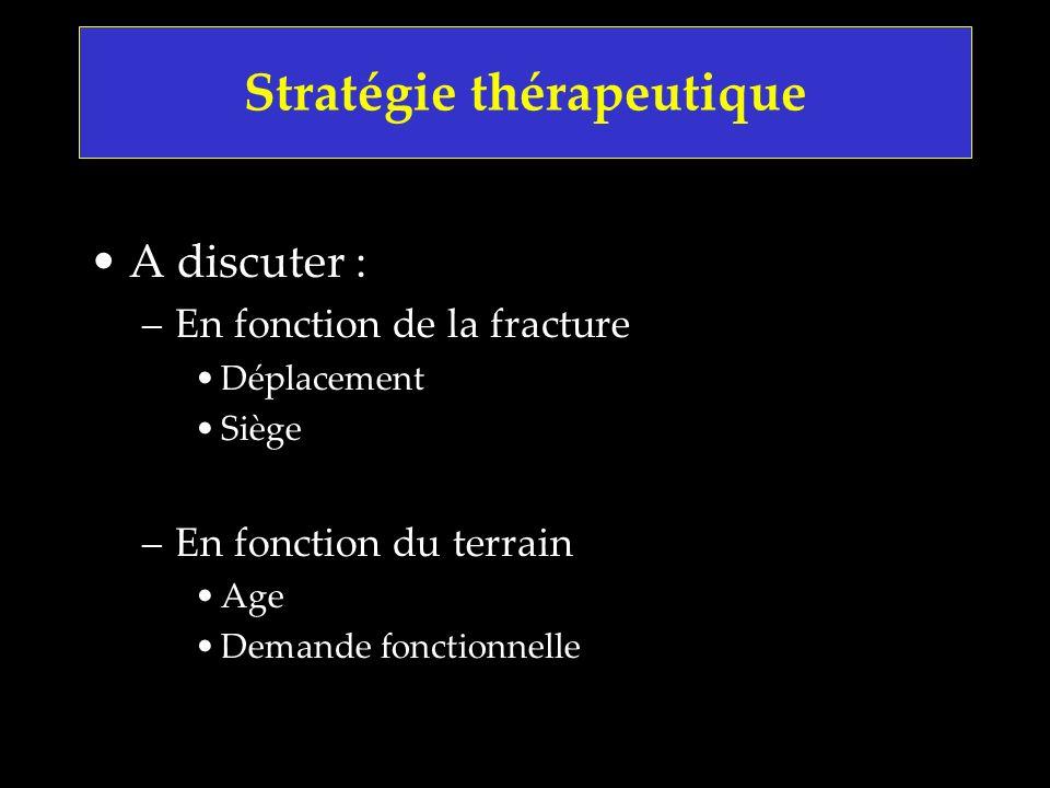 Stratégie thérapeutique A discuter : –En fonction de la fracture Déplacement Siège –En fonction du terrain Age Demande fonctionnelle
