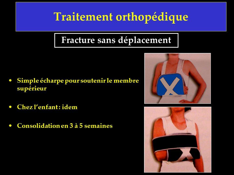 Traitement orthopédique Simple écharpe pour soutenir le membre supérieur Chez lenfant : idem Consolidation en 3 à 5 semaines Fracture sans déplacement