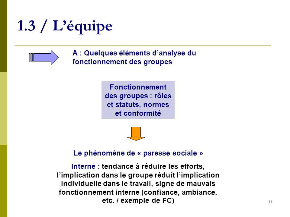 11 1.3 / Léquipe A : Quelques éléments danalyse du fonctionnement des groupes Fonctionnement des groupes : rôles et statuts, normes et conformité Le p