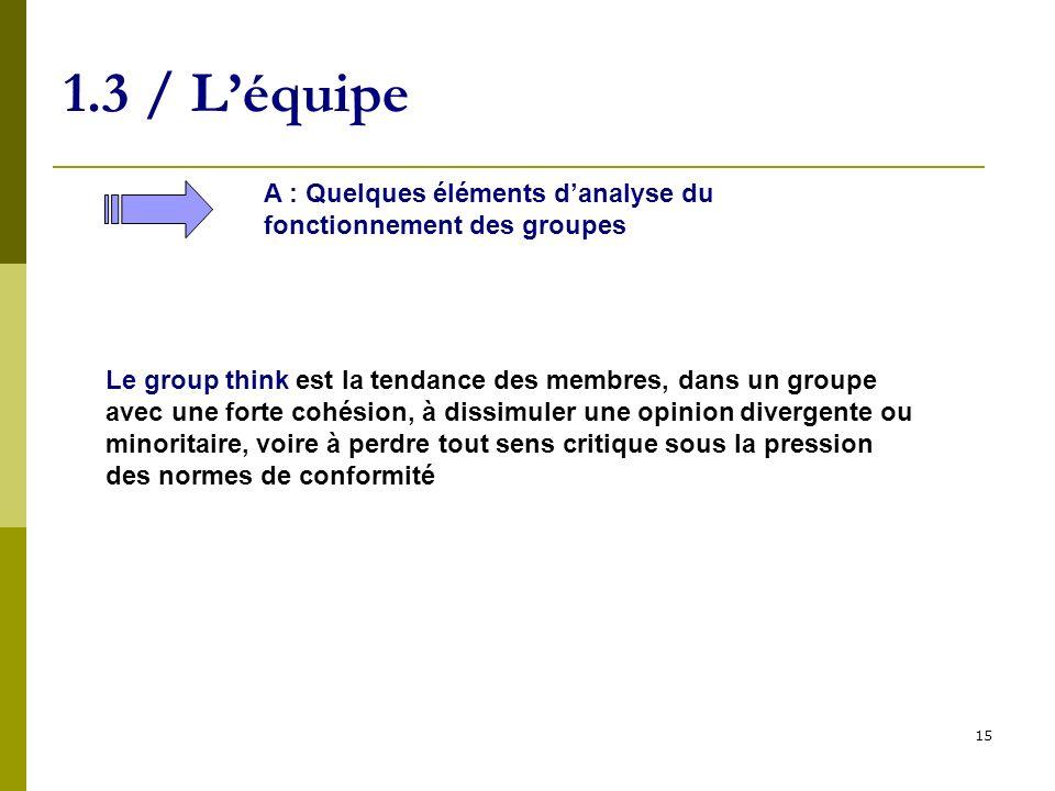 15 1.3 / Léquipe A : Quelques éléments danalyse du fonctionnement des groupes Le group think est la tendance des membres, dans un groupe avec une fort