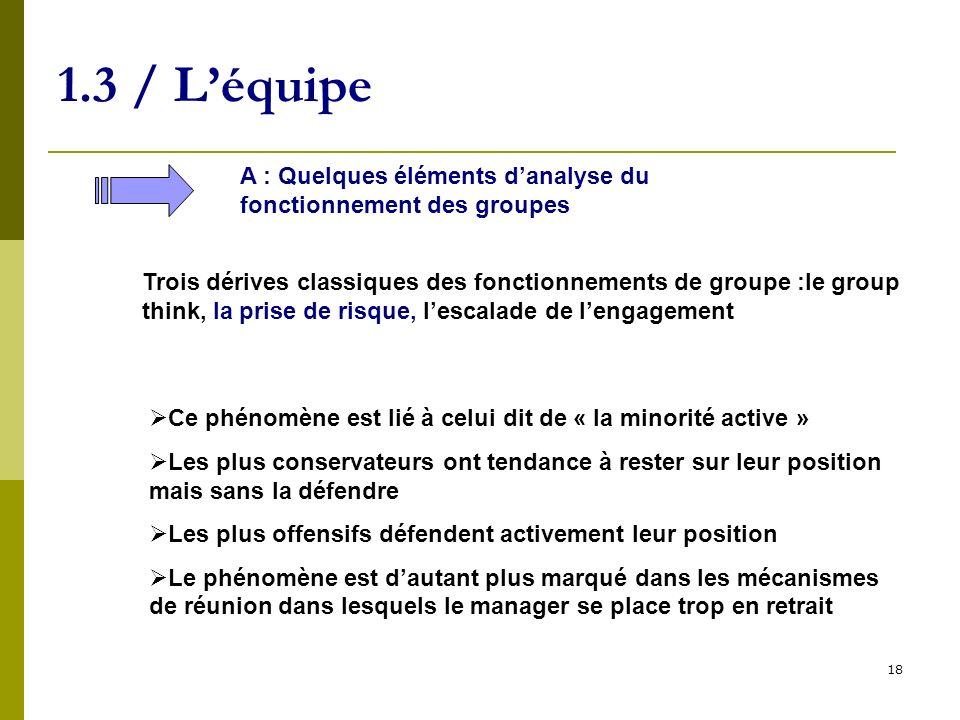 18 1.3 / Léquipe A : Quelques éléments danalyse du fonctionnement des groupes Trois dérives classiques des fonctionnements de groupe :le group think,