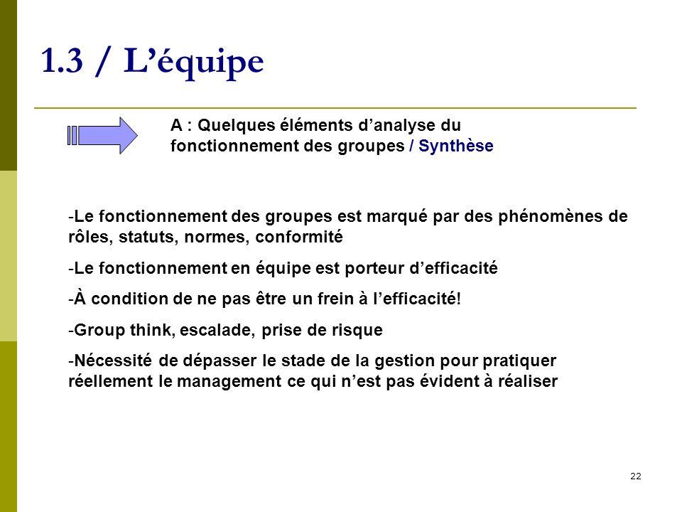 22 1.3 / Léquipe A : Quelques éléments danalyse du fonctionnement des groupes / Synthèse -Le fonctionnement des groupes est marqué par des phénomènes