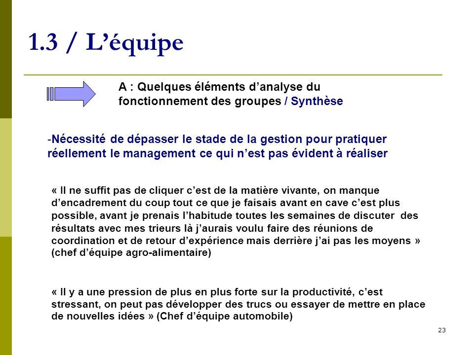 23 1.3 / Léquipe A : Quelques éléments danalyse du fonctionnement des groupes / Synthèse -Nécessité de dépasser le stade de la gestion pour pratiquer