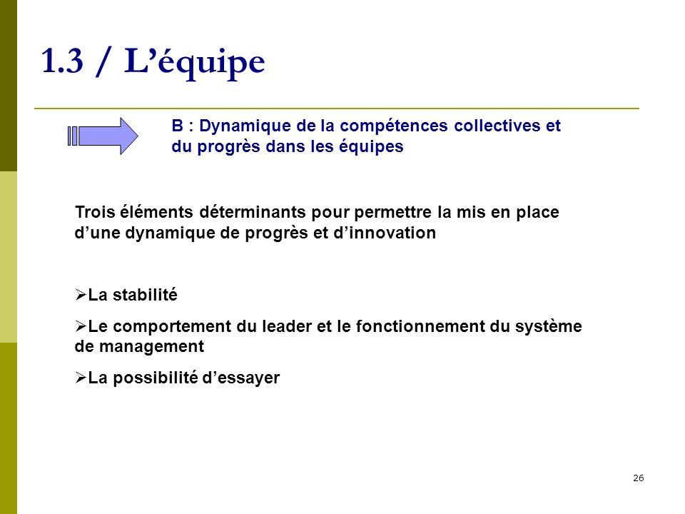 26 1.3 / Léquipe B : Dynamique de la compétences collectives et du progrès dans les équipes Trois éléments déterminants pour permettre la mis en place