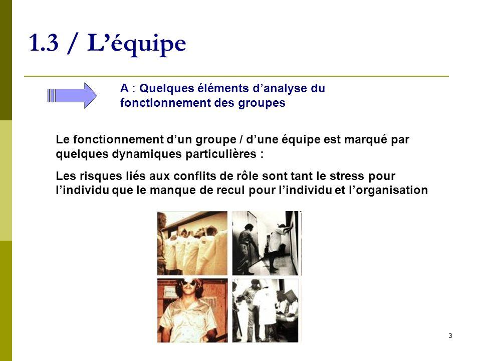 3 1.3 / Léquipe A : Quelques éléments danalyse du fonctionnement des groupes Le fonctionnement dun groupe / dune équipe est marqué par quelques dynami