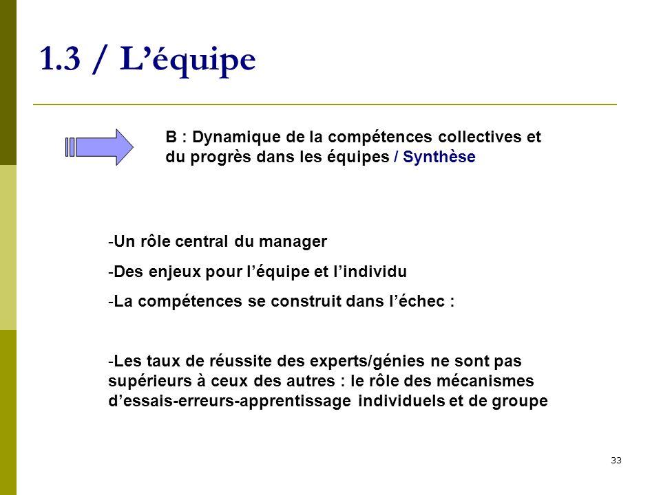 33 1.3 / Léquipe B : Dynamique de la compétences collectives et du progrès dans les équipes / Synthèse -Un rôle central du manager -Des enjeux pour lé