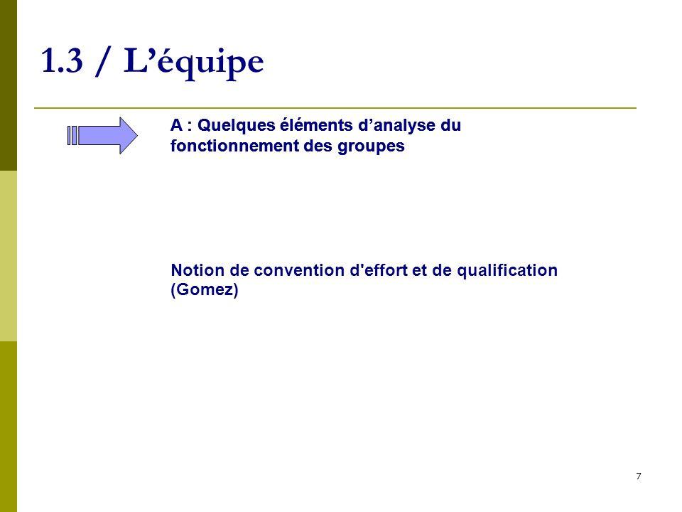 8 1.3 / Léquipe A : Quelques éléments danalyse du fonctionnement des groupes Les groupes établissent des normes : De performance : quantité de travail à fournir, façon de travailler, rendement à atteindre, retards admissible, etc.