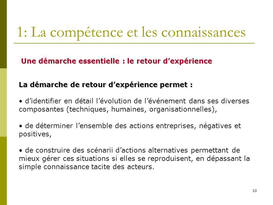 10 1: La compétence et les connaissances Une démarche essentielle : le retour dexpérience La démarche de retour dexpérience permet : didentifier en dé