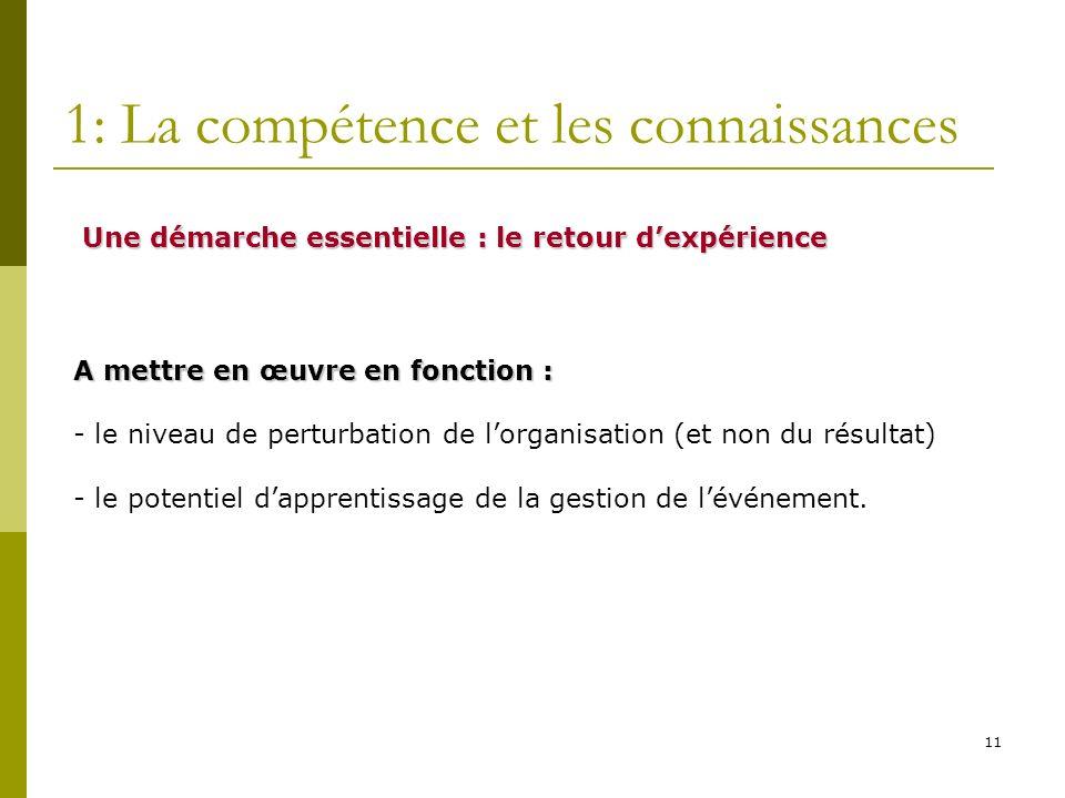 11 1: La compétence et les connaissances Une démarche essentielle : le retour dexpérience A mettre en œuvre en fonction : - le niveau de perturbation
