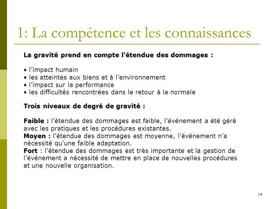 14 1: La compétence et les connaissances La gravité prend en compte létendue des dommages : limpact humain les atteintes aux biens et à lenvironnement