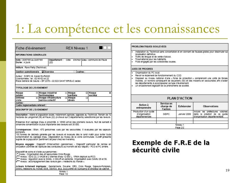 19 1: La compétence et les connaissances Exemple de F.R.E de la sécurité civile