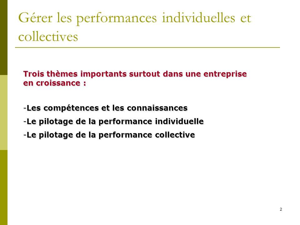 2 Trois thèmes importants surtout dans une entreprise en croissance : -Les compétences et les connaissances -Le pilotage de la performance individuell