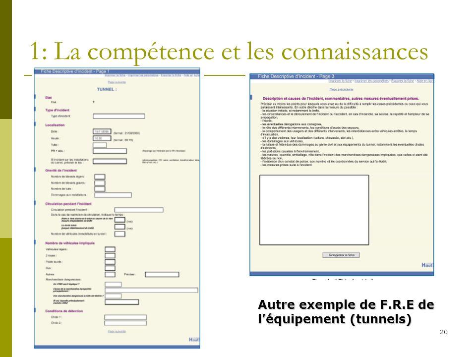 20 1: La compétence et les connaissances Autre exemple de F.R.E de léquipement (tunnels)
